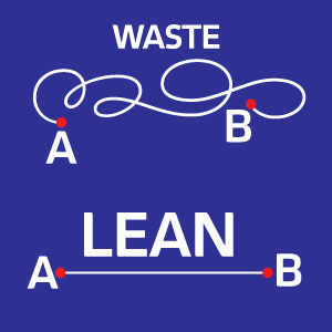 Business waste vs. Lean Manufacturing