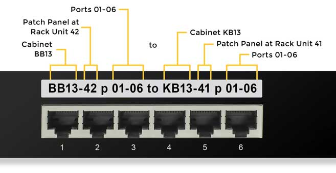 TIA-606-C Patch Panel Identification Label Example